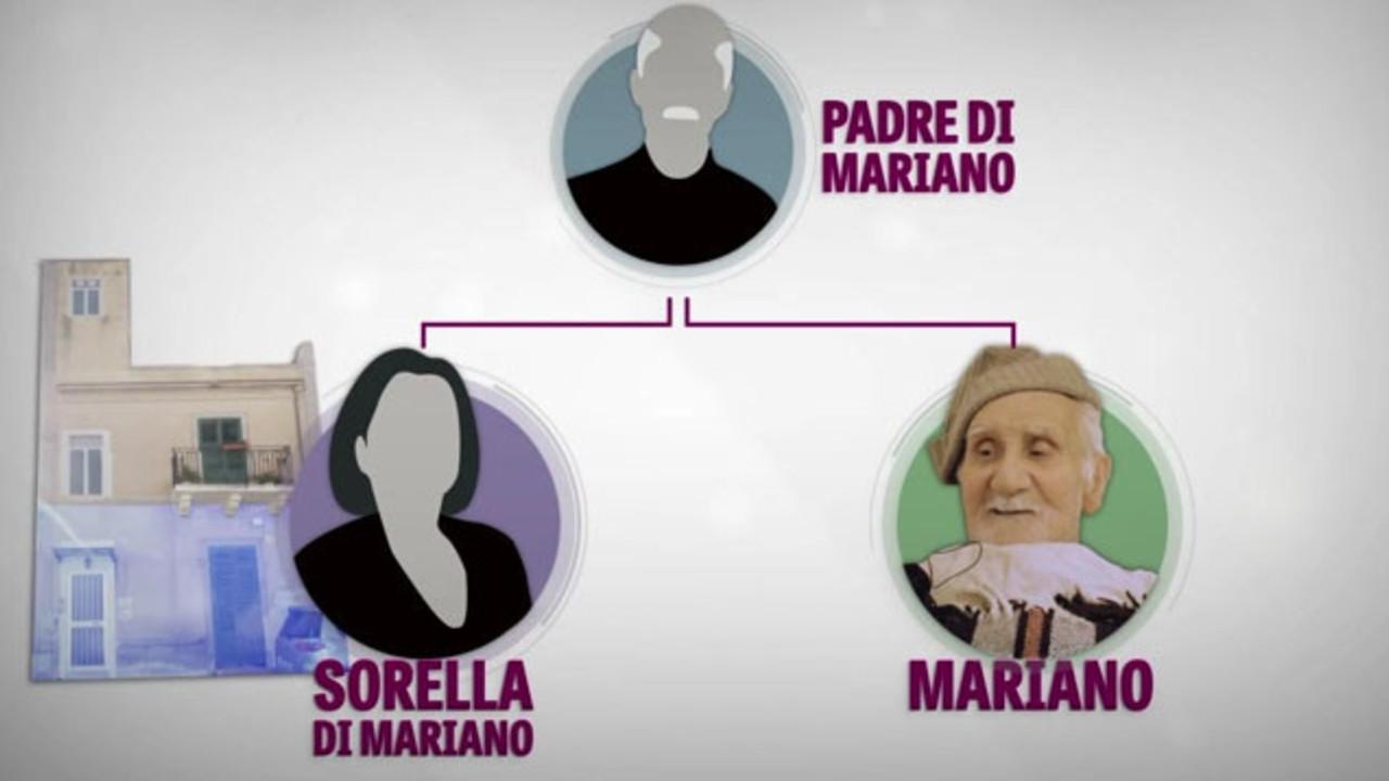 Le foto dei servizi su Mariano