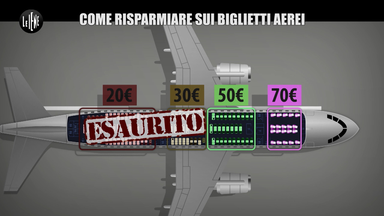 Dynamic pricing hidden city ticketing biglietti aerei, low cost voli