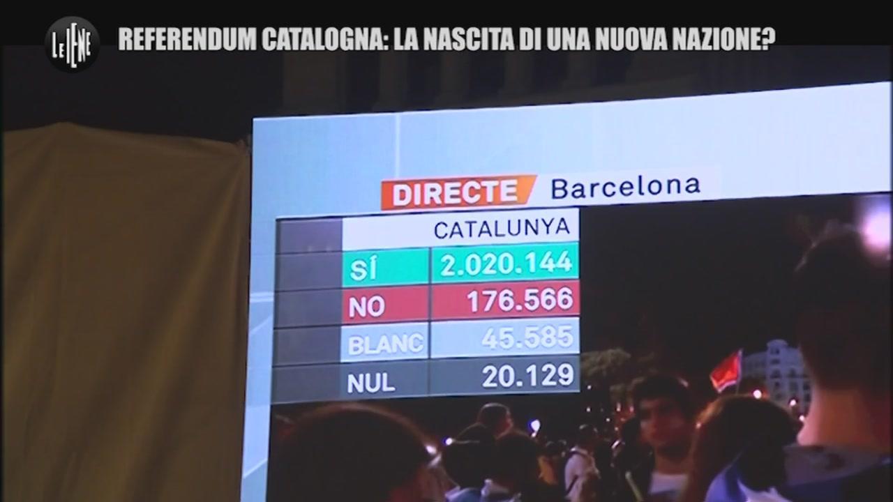 TRINCIA: Referendum Catalogna: La nascita di una nuova Nazione?